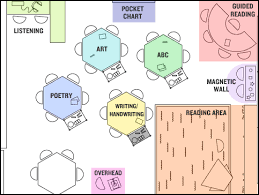 classroom layout for elementary literacy centers in photographs
