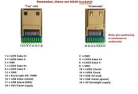 usb pin wiring diagram wiring diagram shrutiradio