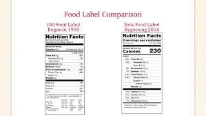 my plate and reading labels chapter 9 nutrition review which is
