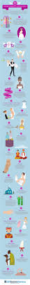 Superstitions Best 25 Wedding Superstitions Ideas On Pinterest Wedding Trivia