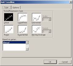 scatterplot with fitted regression line excel