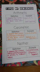 428 best algebra images on pinterest teaching math high