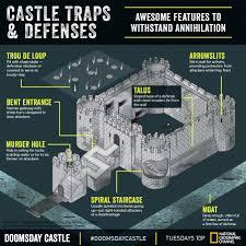 medieval castle floor plan blueprints maps pinterest castle castle defenses and traps