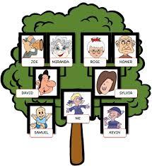 exercises my family tree