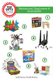 top gifts for engineers 2016 edition left brain craft brain