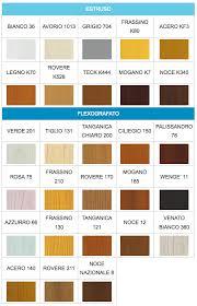 colori tende da sole colori porte pvc spazio tende lecce tende da sole zanzariere