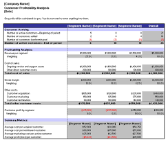 Financial Analysis Excel Template Profit And Loss Office Com