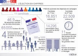 horaire bureau de vote bureau vote horaire 100 images elections départementales les