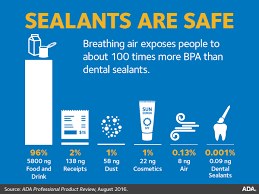 ada sealants are safe facebook jpg la u003den