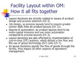 facility layout design jobs chapter 10 facility layout ppt video online download