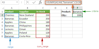 excel sumif function formula examples to conditionally sum cells