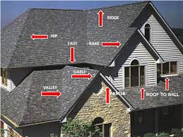 How To Cap A Hip Roof Roofing Parts Linnert Roofing Inc