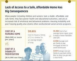 double the housing trust fund philadelphia association of cdcs