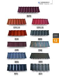 Roof Tiles Suppliers Nuoran New Revolution Maroon Copper Roofing Tiles Suppliers Of