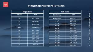 average card table size standard print sizes dpc digital photography courses