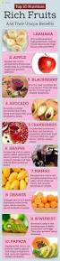 10 nutrient packed fruits for eating your way to perfect health