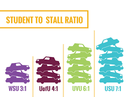Wsu Parking Map Empty Stalls And Oversold Permits What You Don U0027t Know About