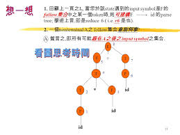 si鑒e social orange clubalogue academy 義大利美食教育中心1 119 photos education 100