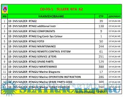 cd 03 1 engine sulzer wartsila maritime electronic library