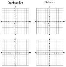 coordinate graph coordinate grid plane charts