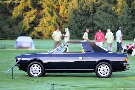 Lancia Beta Auction Results And Sales Data For 1981 Lancia Beta