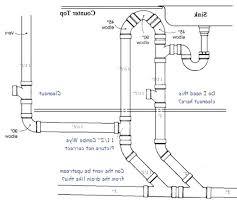 vent kitchen island kitchen sink vent diagram island sink venting kitchen island sink