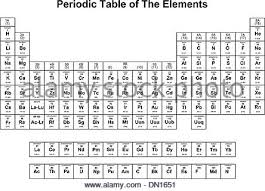N Periodic Table Periodic Table Of The Elements Vector Illustration Shows Atomic