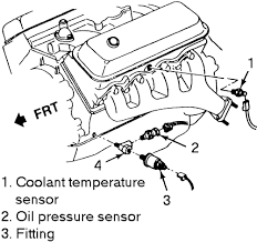 gm 3 4l engine diagram gm wiring diagram instructions