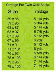 conversion chart for inches yardage and meters quilting