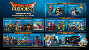 Map Quests Free Quests And Characters Coming To Dragon Quest Heroes 2 In May