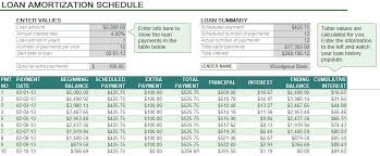 Payment Schedule Excel Template Auto Loan Amortization Schedule Excel Free