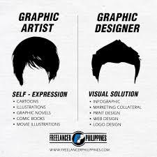 Home Based Web Designer Jobs Philippines by Freelancer Philippines