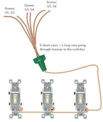 wiring need copper to ground electrical box home improvement