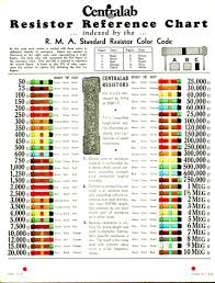 network wire color code chart dolgular com