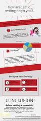 shadi resume format 178 best infographics images on pinterest infographics social case study how quality online academic writing helps you infographic