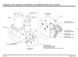 wiring diagram for electric fisher plow u2013 readingrat net