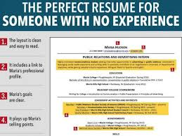 Auditor Job Description Resume by Curriculum Vitae Format To Write A Letter Infinite Campus