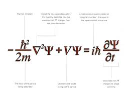 best 25 wave equation ideas on pinterest parts of a wave diane