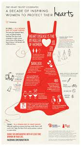 15 best cpr u0026 first aid images on pinterest first aid medicine
