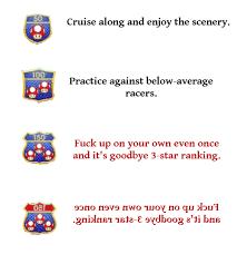 Cc Memes - mario kart 8 cc summaries mario kart know your meme