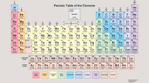 periodic table worksheet pdf periodic table class 10 refrence free pdf chemistry worksheets to