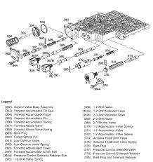 transmission tech information codes etc ls1gto com forums