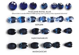 light blue gemstone name a buyer s guide to sapphire qualities natural aaa vs aa vs a