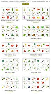 garden layouts square foot vegetable garden layout u2013 mangut net