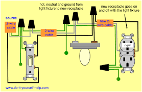 outlet to switch to light wiring diagram wiring diagram two way switch