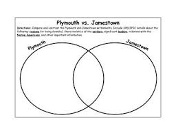 here u0027s a venn diagram for comparing the settlements in jamestown