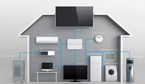 smart home 100 million us homes lack smart devices but 40 million will have