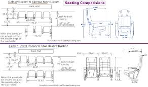 Movie Theater Sofas Movie Theater Layout Drawing Comparisons Of Theater Seating