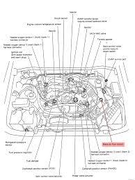 nissan pathfinder gas mileage 2001 pathfinder will changing mass air flow sensor fuel mileage