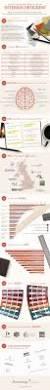 what is interior designing 153 best interior design infographics sunpan modern home images